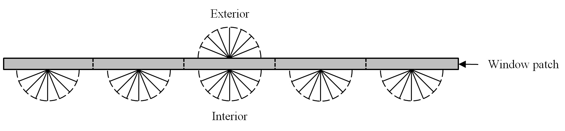 FIG. 20 – Single virtual camera positioned on window exterior.