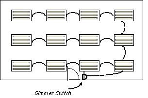 bilevel switching - dimmer option