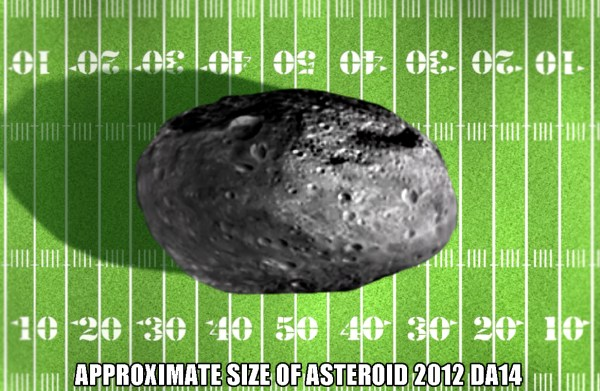 This Asteroid Will Pass Closely on Friday But No Chance