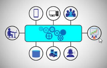 Comment gagner de l'argent avec Micro services?