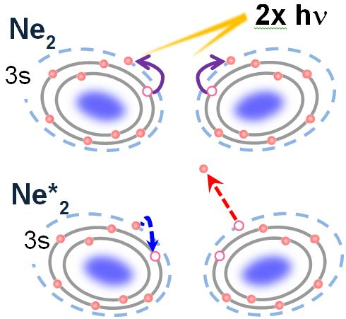 Time-resolved measurement of interatomic Coulombic decay