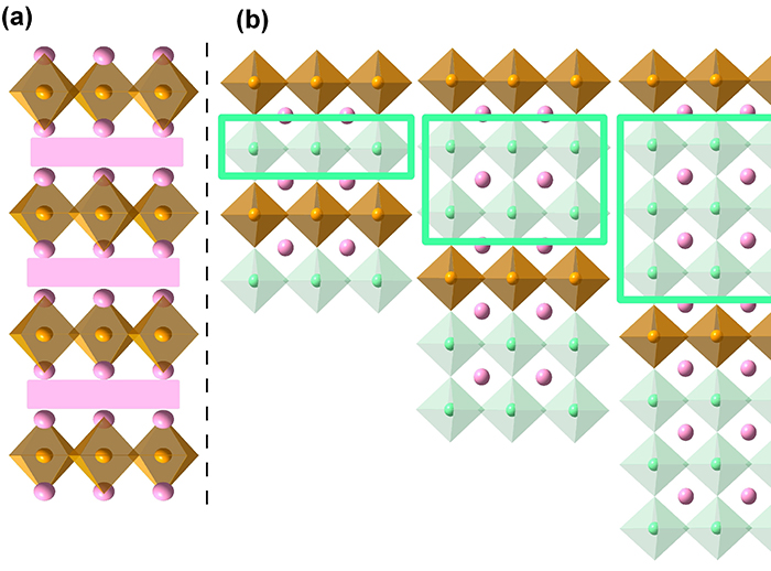 Precise layer growth in a superlattice controls electron coupling and magnetism