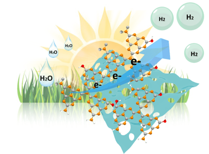 Solar–to-hydrogen conversion