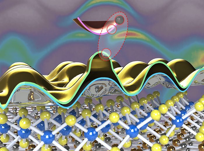 Tuning the electronic structure of a 2D material