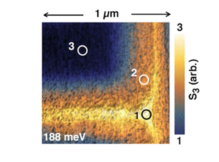 Phase diagram leads the way to tailored metamaterial responses