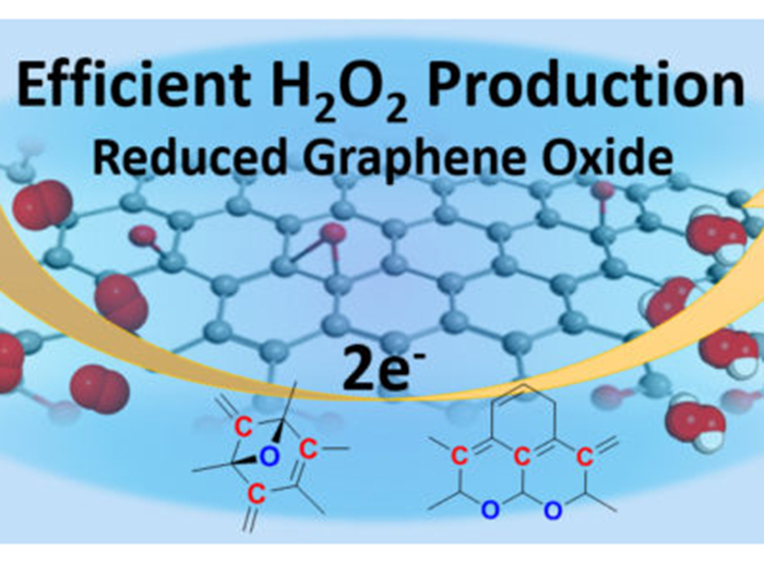 Graphene-Based Catalyst Improves Peroxide Production