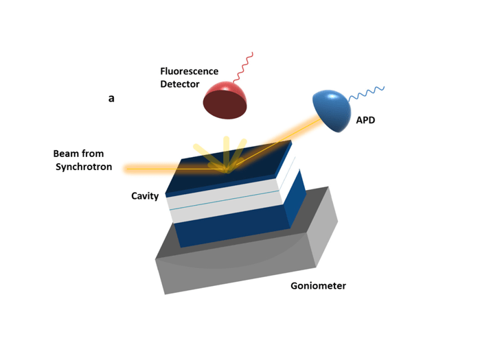 How virtual photons alter atomic X-ray spectra