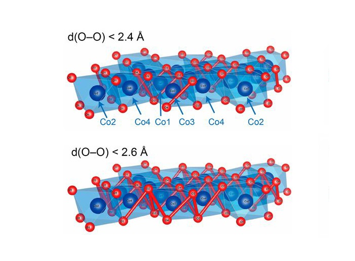 How a new electrocatalyst enables ultrafast reactions