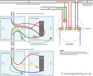 2 way switch wiring diagram | Light wiring
