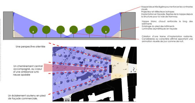 Coupe et plan de principe d'implantation lumière dessous, place Darcy, Dijon, France – Conception lumière : l'Acte Lumière – Photo : Jean-Yves Soëtinck