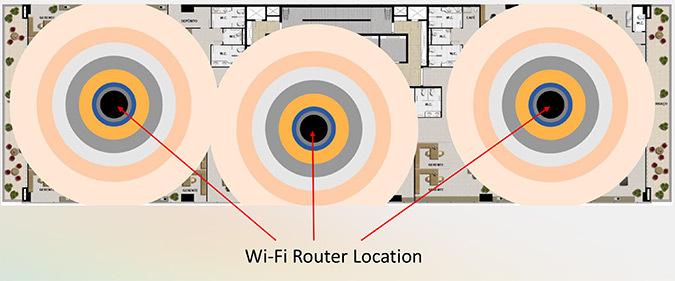 Nécessité de mettre trois hub Wi-Fi pour assurer la couverture exigée du plateau de bureau © PureLiFi