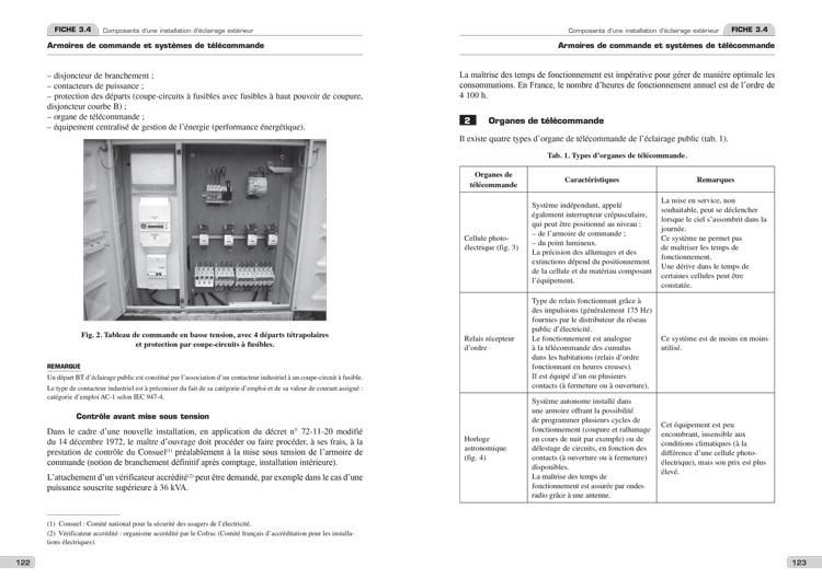 Eclairage-des-espaces-publics-2014-Roger-Couillet-Le-Moniteur-extrait-p122-123