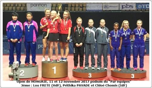 podium-equipe-cadettes-open-Hongrie-2017-1