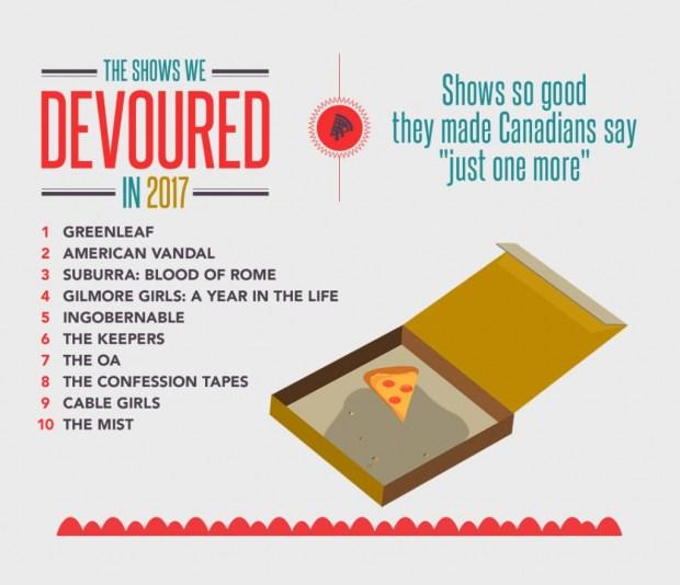 YearInBingeing_devoured_CANADA