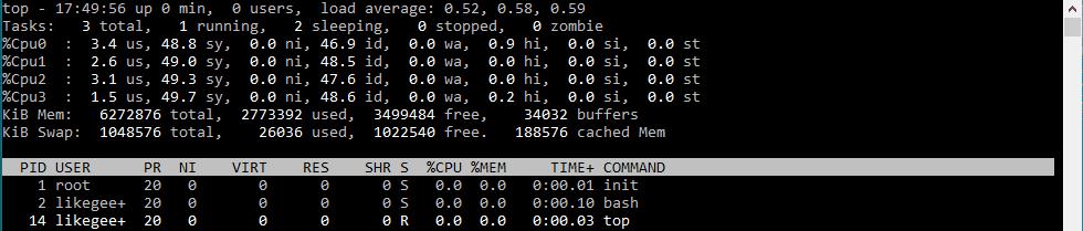 linux process management individual cpu status