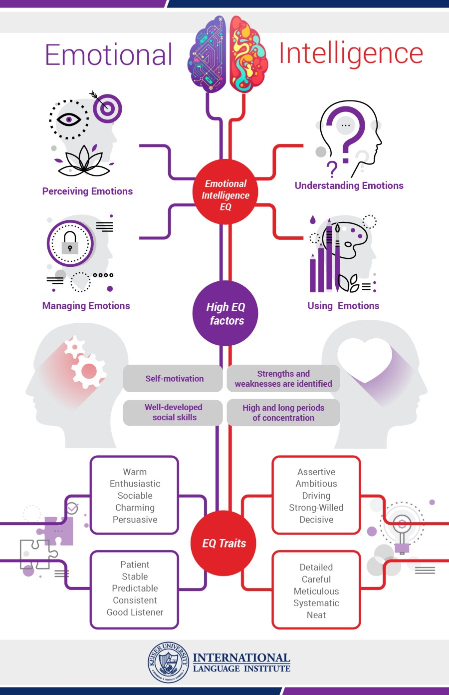 Emotional Intelligence Infographic 1-01
