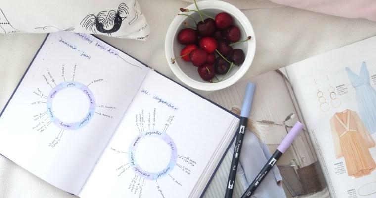 5 Ideen für dein BULLET JOURNAL //planning