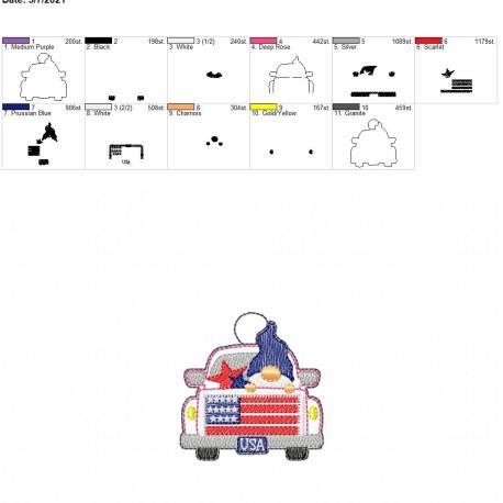 Gnome USA Truck eyelet 4×4