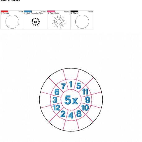 Multiplication Wheel x5
