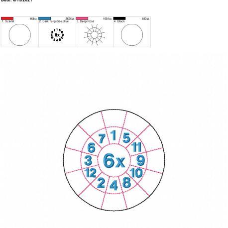 Multiplication Wheel x6