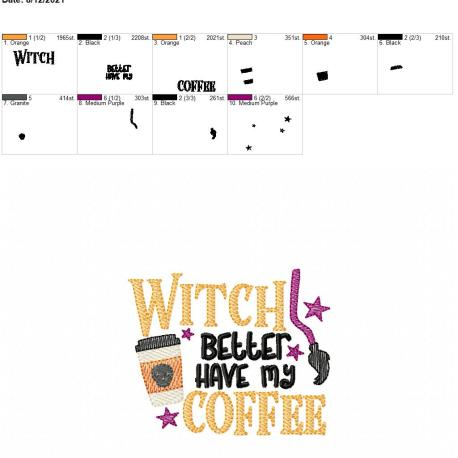 Witch better have my coffee 4×4