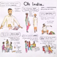 Understanding Indian culture differences western traveller