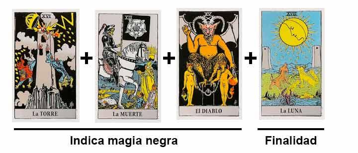 Combinaciones de cartas del Tarot que te indican si hay magia negra