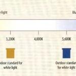 Color temperature pada lampu studio