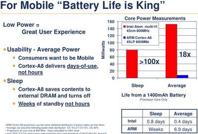 arm-v-intel-battery