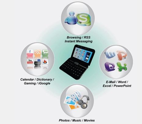 wondermedia-prizm-smartbook