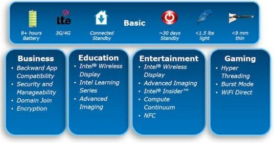 Intel Windows 8 tablet