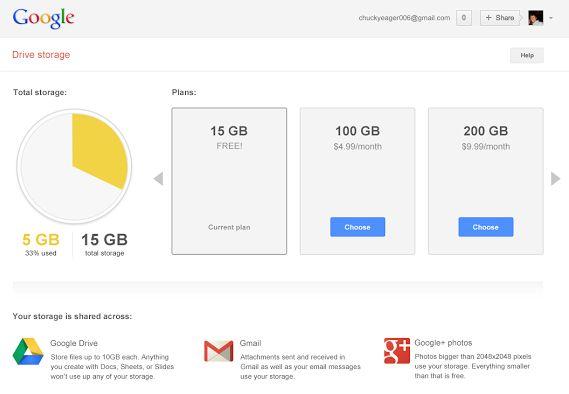 Google shared storage