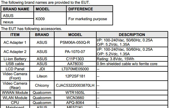 Asus Nexus 7 at FCC