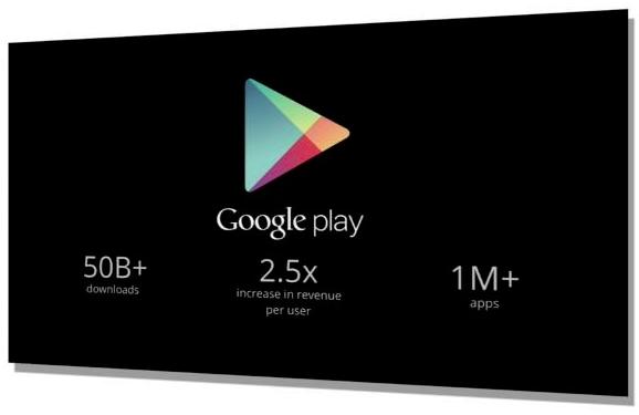 Google Play 1 million apps