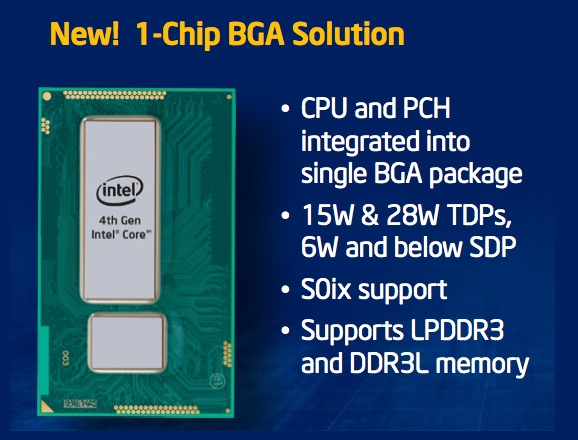 Intel Haswell Y-series with 4.5W SDP