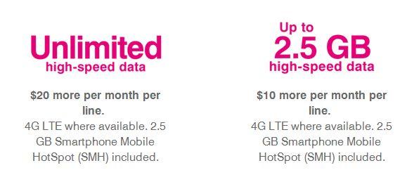 Unlimited Hotspot T Mobile