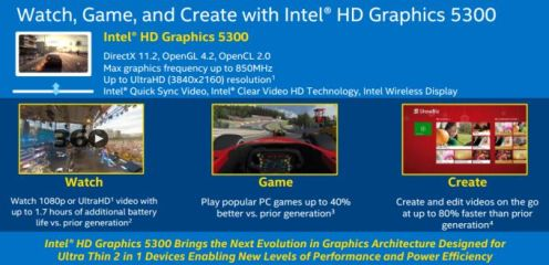 intel core m hd 5300
