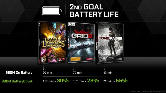 nvidia battery