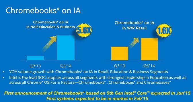 chromebooks ia
