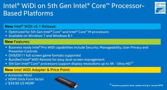 Intel announces Wireless Display improvements, $40 WiDi