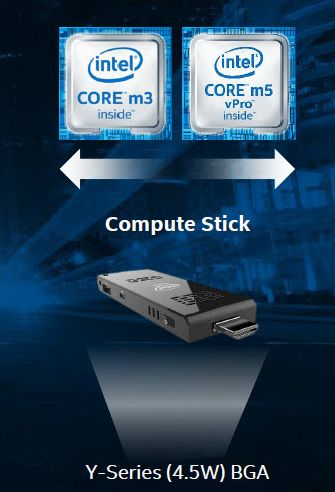 intel compute stick core m