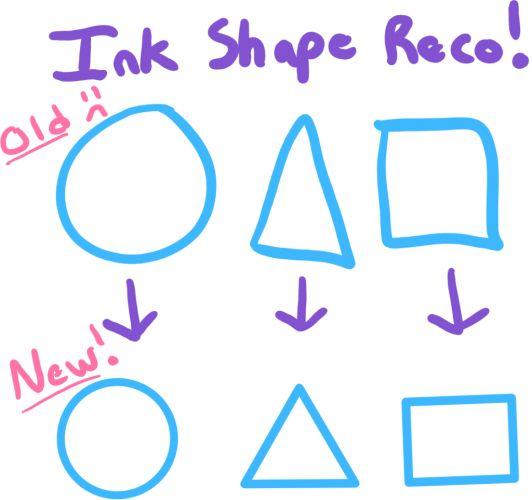 ink shape recognition