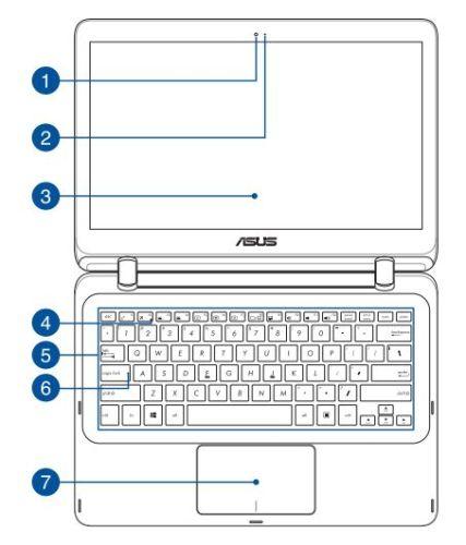 Asus Q304U convertible notebook hits the FCC - Liliputing