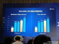 Huawei launches Kirin 960 processor for mobile devices
