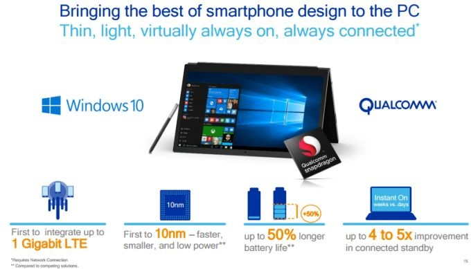 Will Windows 10 run on NVIDIA Tegra, Samsung Exynos, or MediaTek