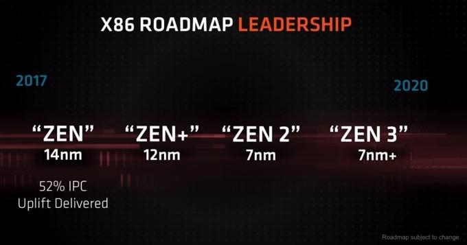 AMD: 7nm Zen 2 processors coming in 2019 - Liliputing