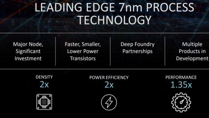 AMD's first 7nm GPU coming this year, 7nm CPU in 2019 - Liliputing