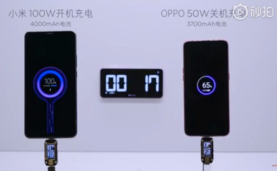 Xiaomi cranks its fast charger up to 100W, charges a 4,000 mAh battery in 17 minutes