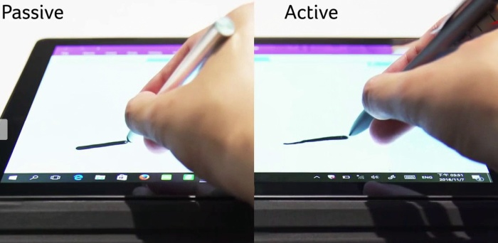 Chuwi MiniBook 8 inch laptop gets active stylus stretch goal