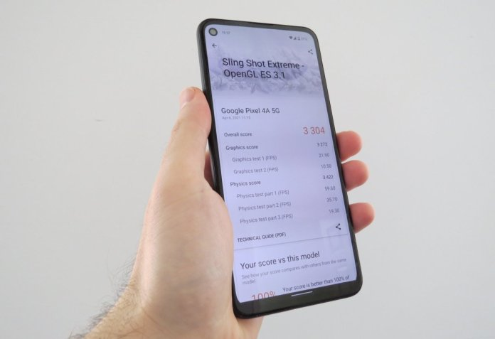 April update delivers GPU boost to Pixel 5 and Pixel 4a 5G - Liliputing